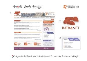 Agenzia del territorio, 1 sito intranet, 2 marchio, 3 schede dettaglio